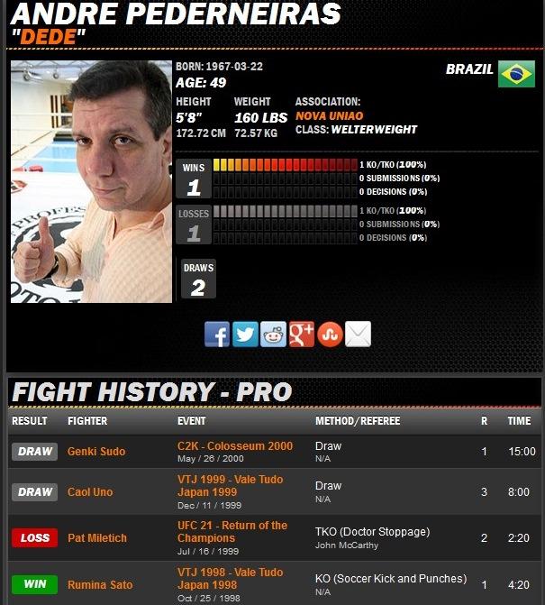 Dedé já foi lutador profissional, veja o cartel de lutas registrado no Sherdog.